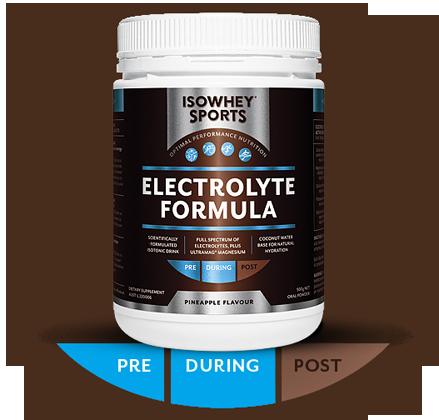 Electrolyte Formula