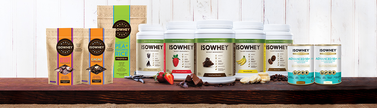 About IsoWhey