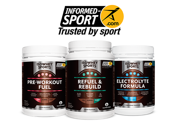 Informed-Sport certified products